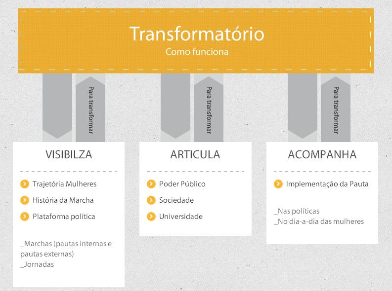 como_funciona_new
